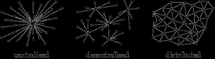 Децентрализованные приложения